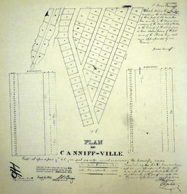 Plan of Canniff-Ville in Thurlow