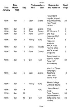 Negatives of photographs taken in 1996