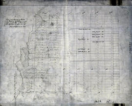 Map of Thurlow Township 1787